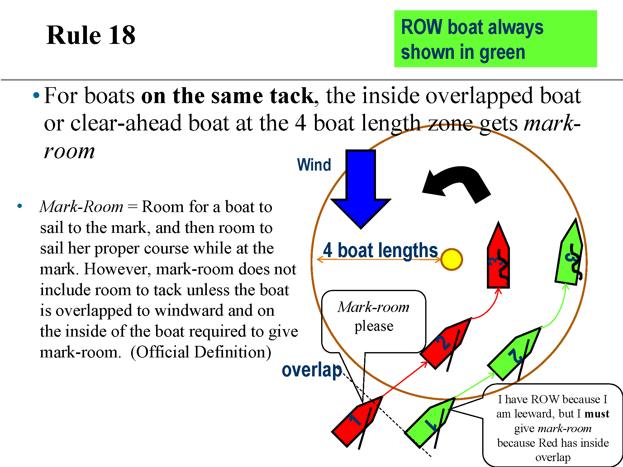 Albany/rules_simple_sailing_Page_09.png